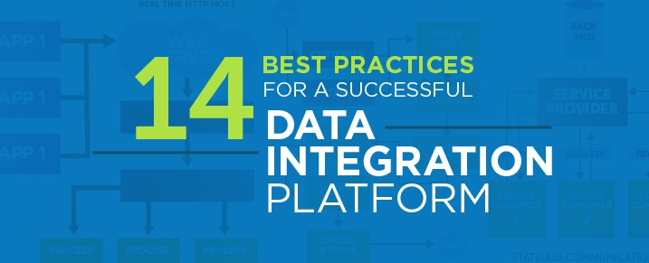 Successful-Data-Integration-Best-Practices