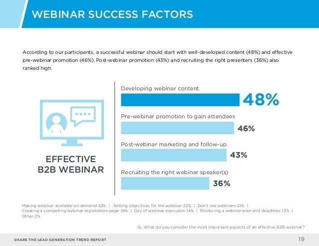 webinar-success-factors