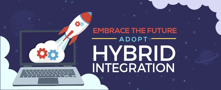 Future-of-Hybrid-Integration