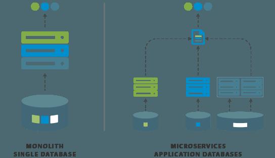 Micro-Service-Icon