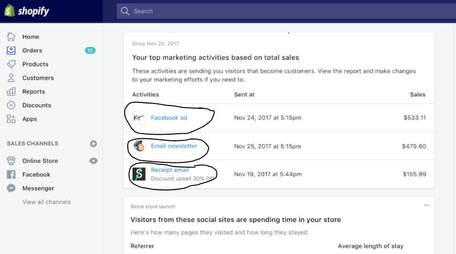 marketing-analytics-report-shopify