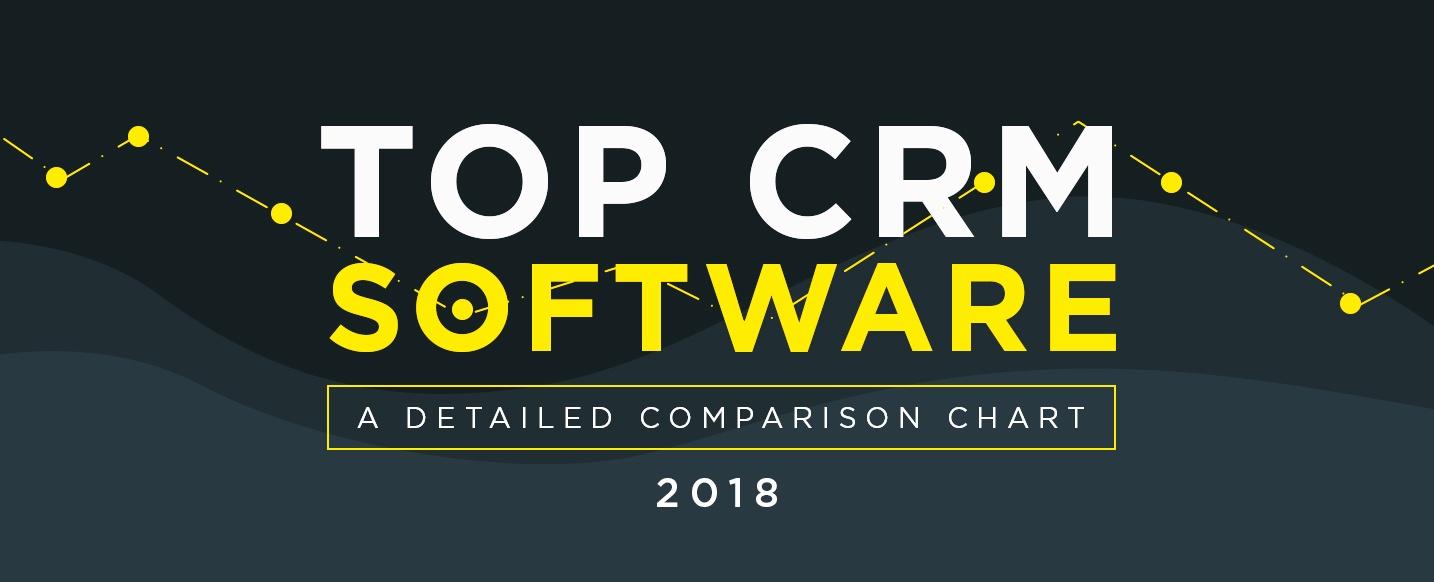 CRM Comparison 2018