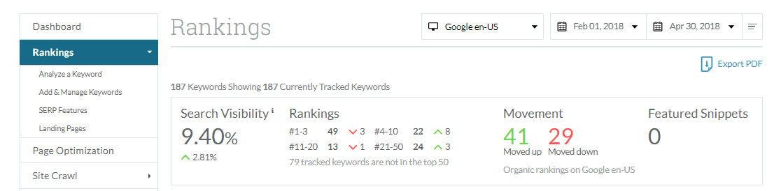 page-ranking-using-moz
