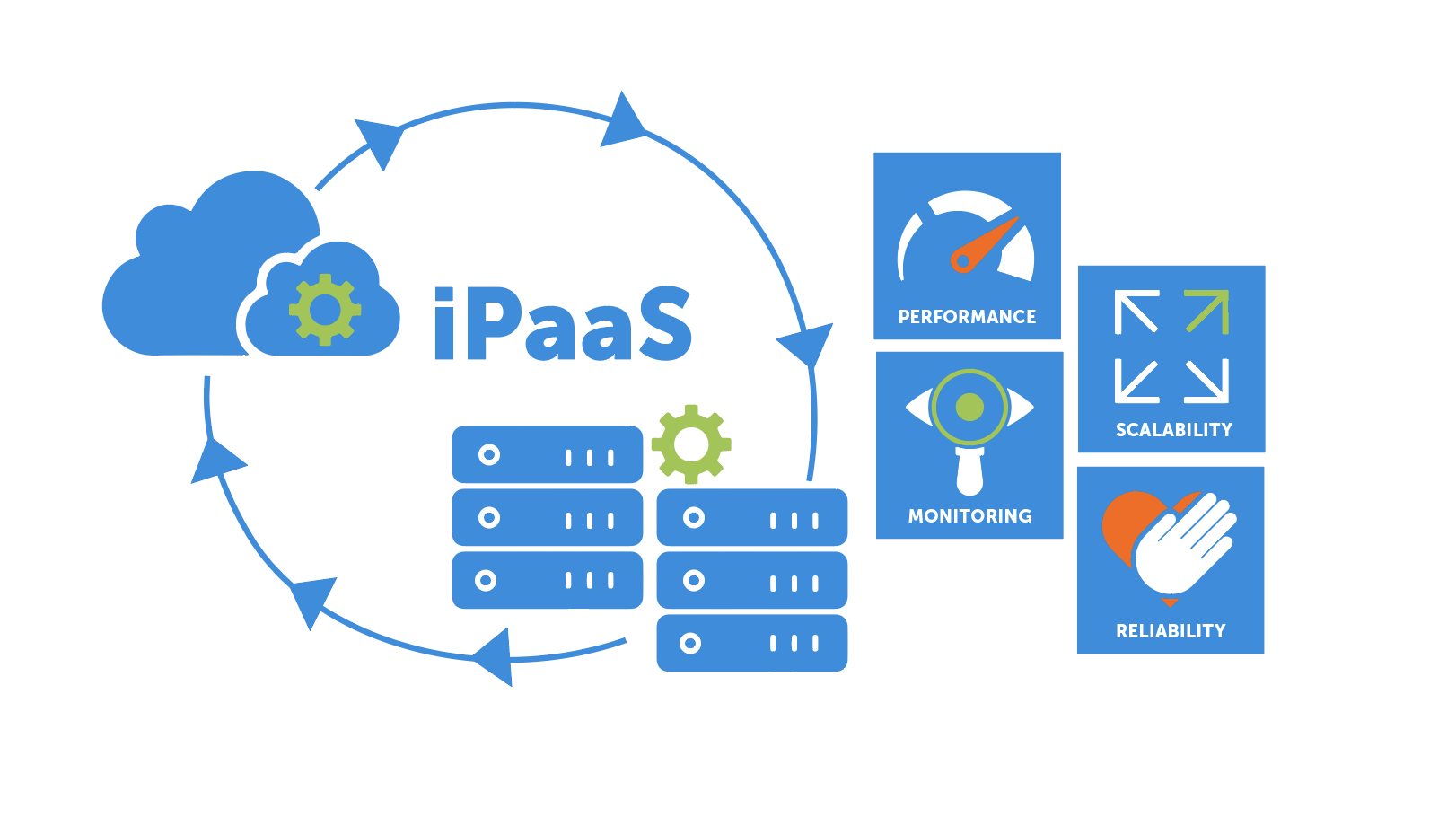 factors-for-selecting-iPaaS-solution