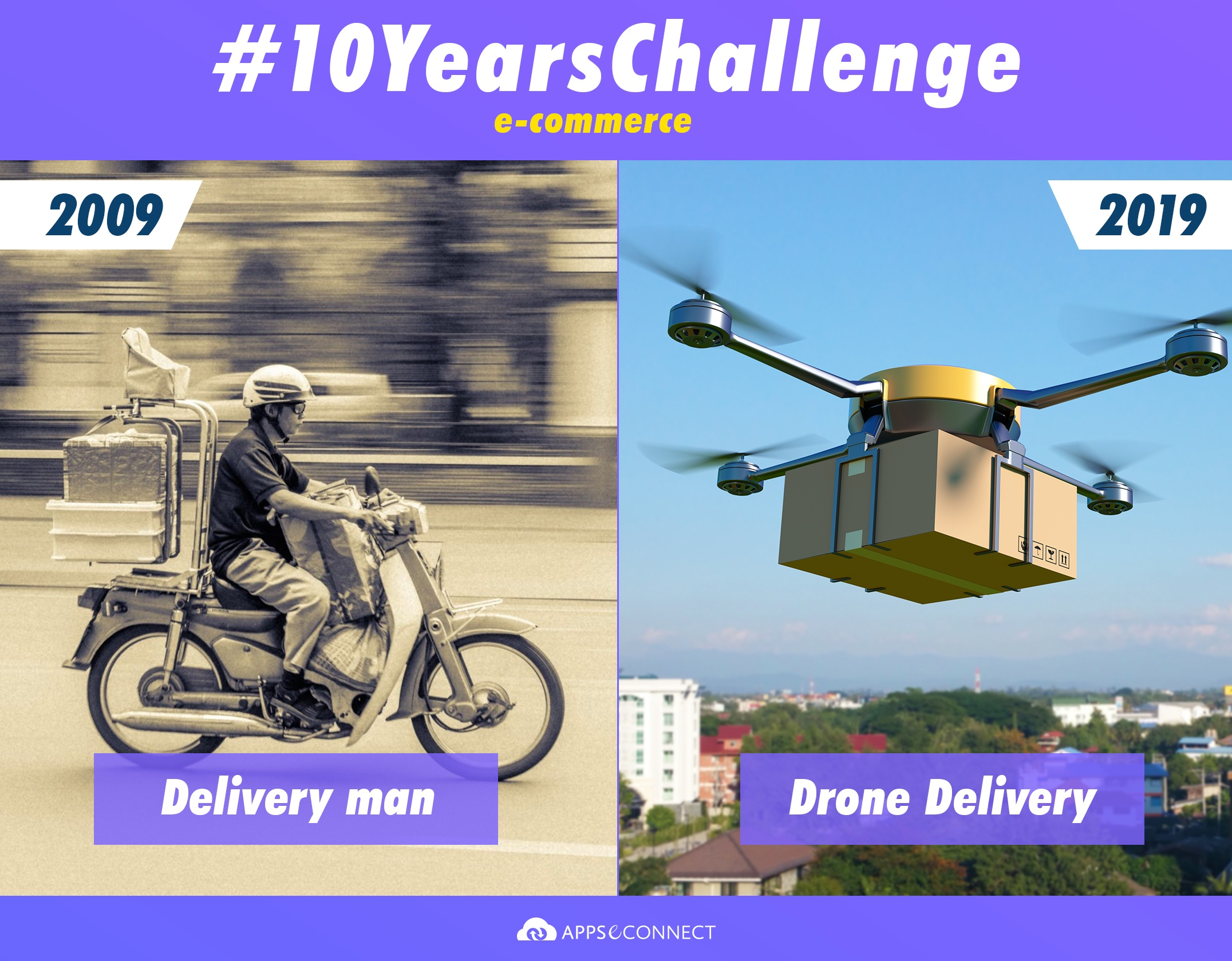 Drone-being-used-for-delivery-Ecommerce-10-Years-Challenge