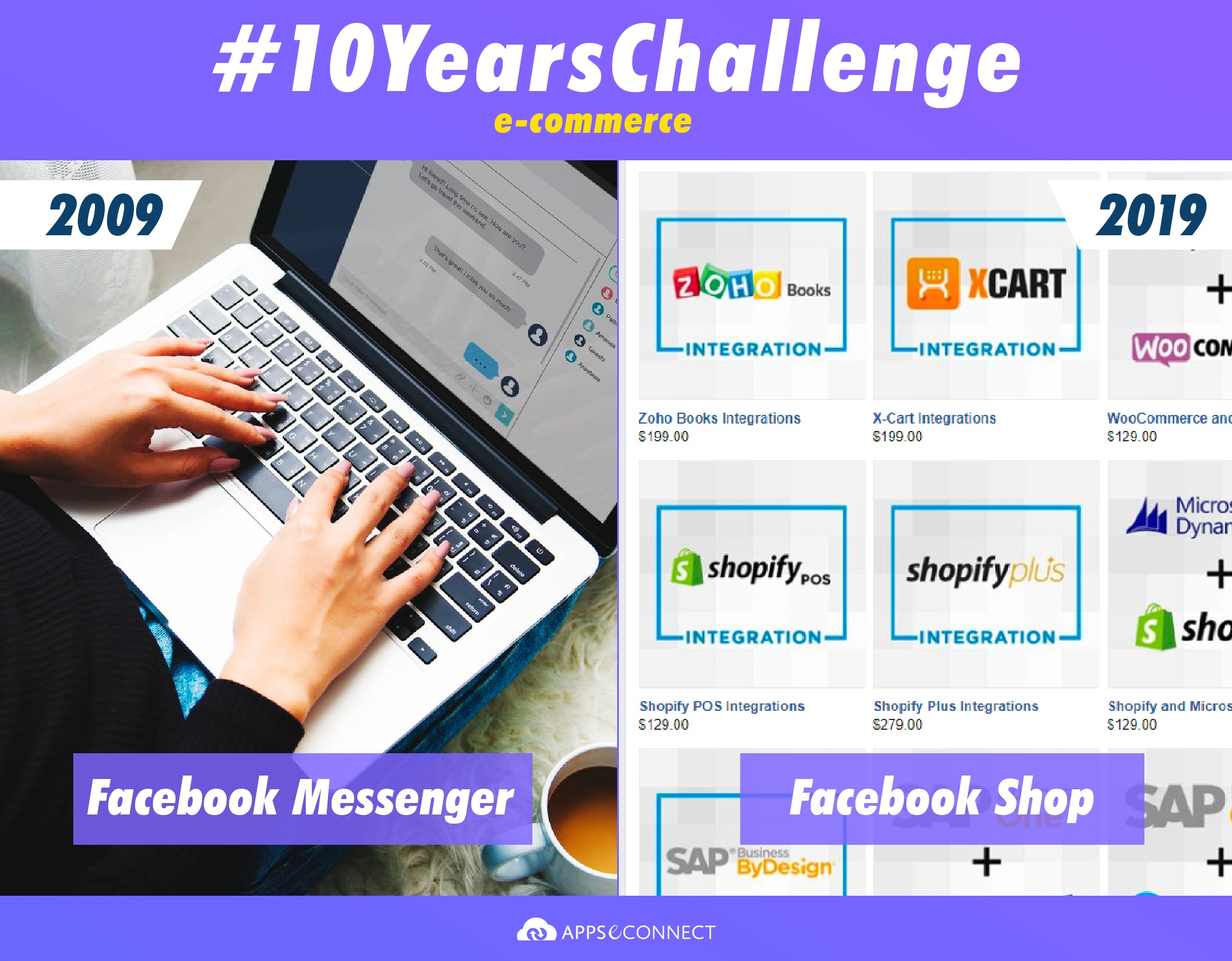facebook-Ecommerce-10-Years-Challenge