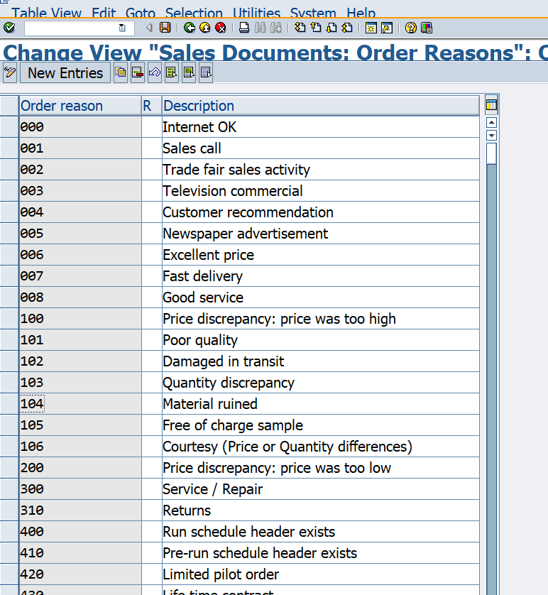 sales-document-order-reason