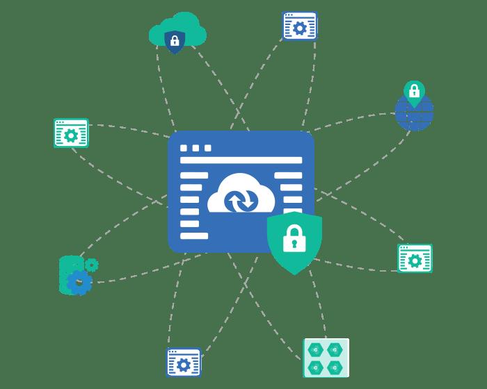 Cloud Data Communication-APPSeCONNECT