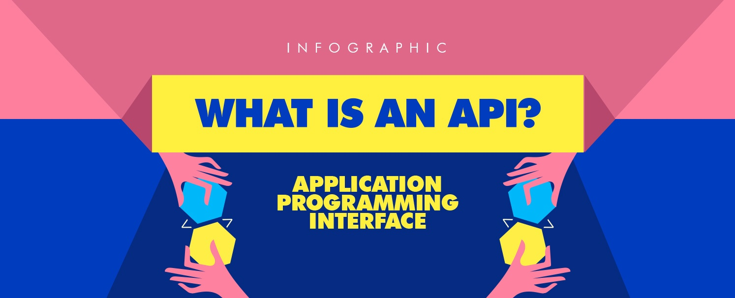 what-is-an-api-application-programming-interface